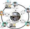 대전시 스마트시티 서비스의 '독보적인 존재감'